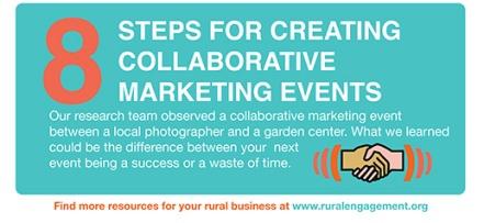 CollaborativeMarketingimage
