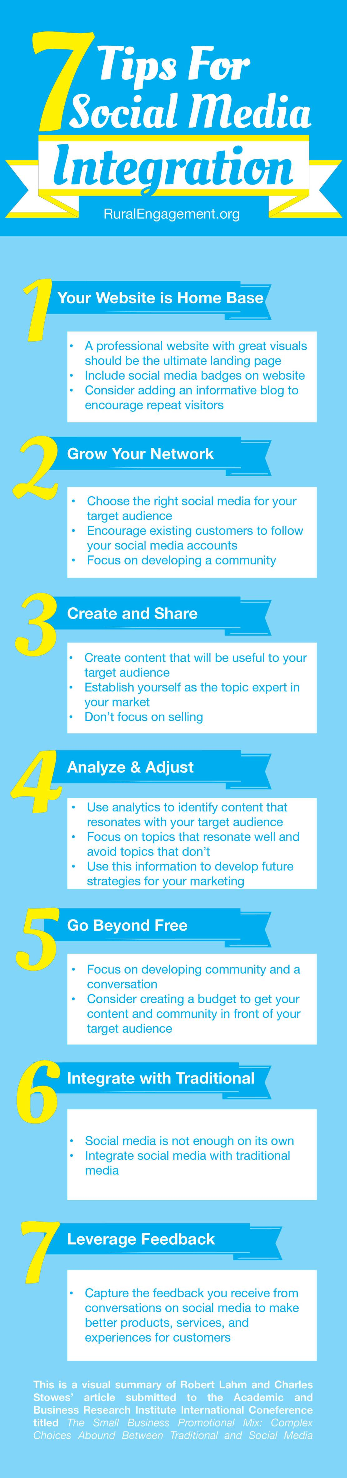 Seven tips for social media integration info graphic