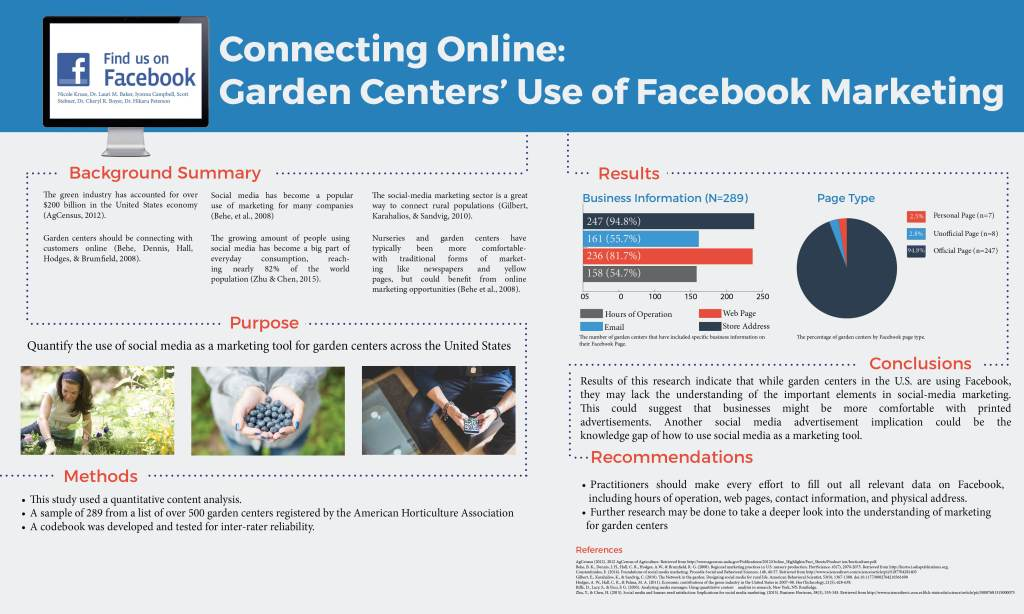 Garden Centers use of Facebook Marketing