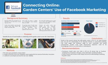 Connecting Online: Garden Centers' Use of Facebook Marketing